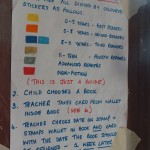 Rules of the library